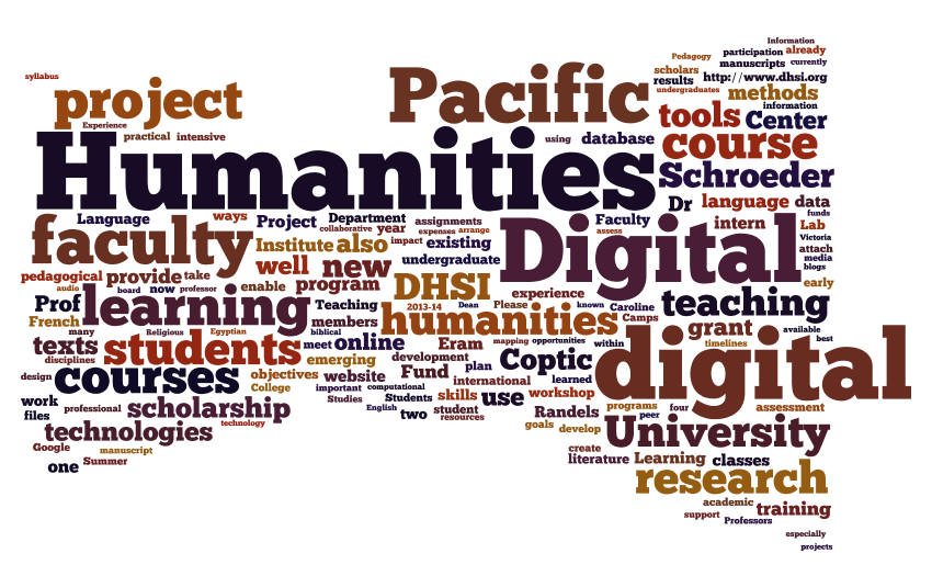 Word Cloud of grant applications for digital projects in Week 1 of Digital Writing Month