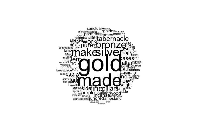 17.gold-rsvbible
