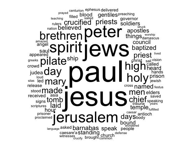 4.jews-jesus-rsvbible