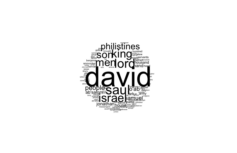 9.david-rsvbible